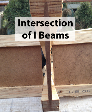 intersection-of-i-beams